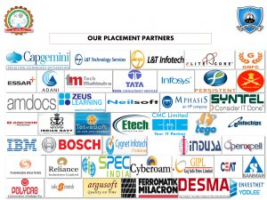Placement - LDRP-ITR